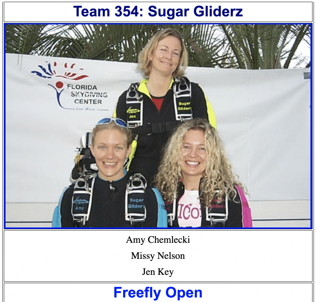 sugar gliderz all female freefly skydiving team
