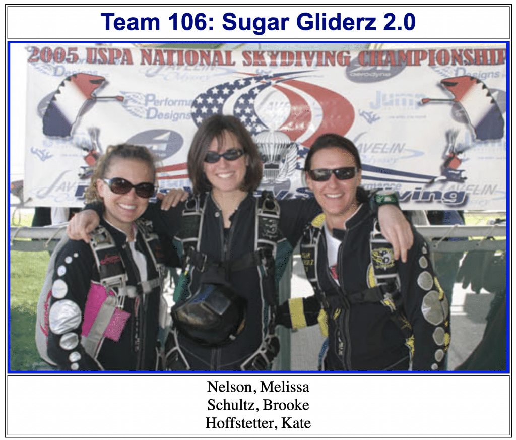 sugar gliderz freefly skydiving team